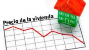 Housing prices in Spain