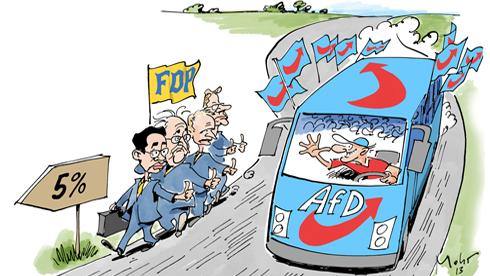 German elections - Eurosceptics