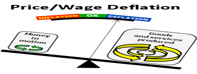Are we heading for deflation?
