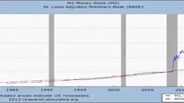 QE: shut the eyes