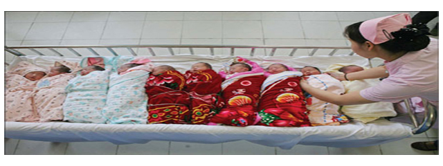 Changes to Family-Planning in China
