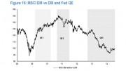 EM and QE