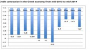 greek banking sector