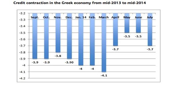 greek banking sector