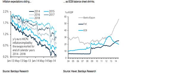inflation ECB