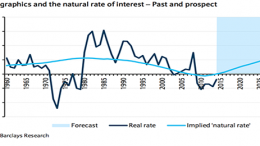 Interest rates and demographic changes
