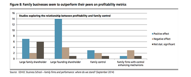 Family-controlled public firms
