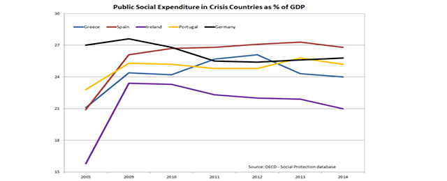 Reforms in Greece
