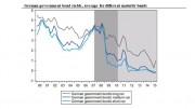 German-bondsTC