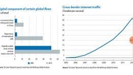 Graph Caixa TC