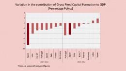 Graph SpainTC1
