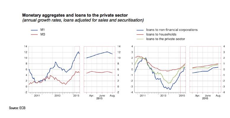 ECBmoneysupply
