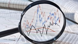 US market volatility