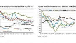 LAtamEmployment