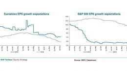 US Europe earningsTC