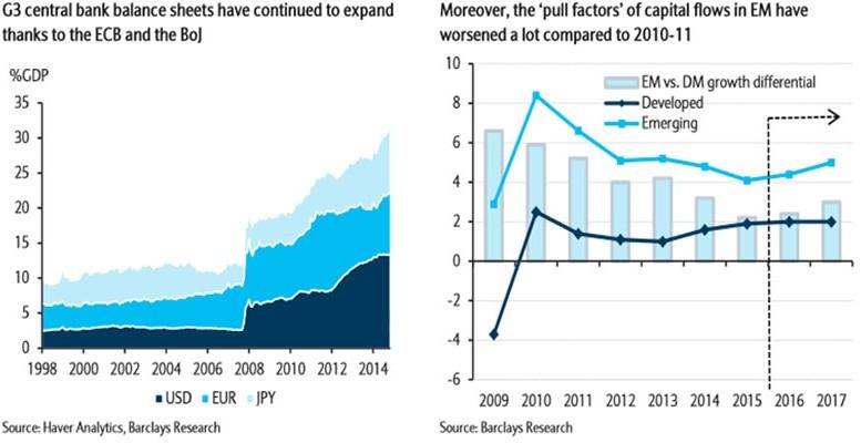 QE on EM1