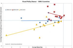 2016_01_fiscalpolicy_21