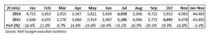 3---monthly-revenue-comparison-large