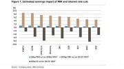 China's-RRR-cuts