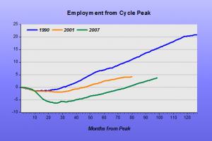 employ-report-02-16_4