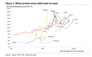 Debtopia