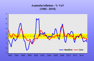 australia-it-change_1