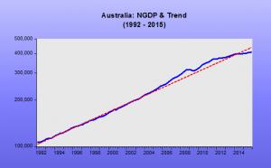 australia-it-change_2