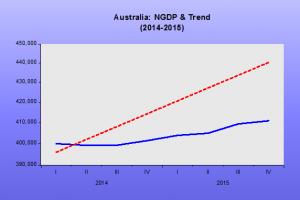 australia-it-change_3
