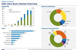 chinese-bond.market2