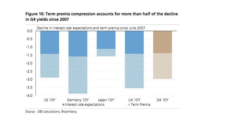 QE effects