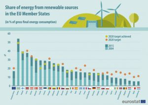 renewables-graph