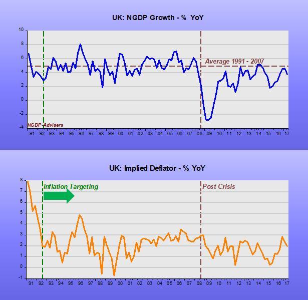 Blog-JA-UK-Inflation