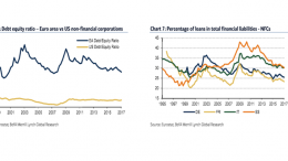 Europe: credit and recovery