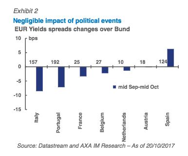 UK-bonds2