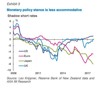 UK-bonds3