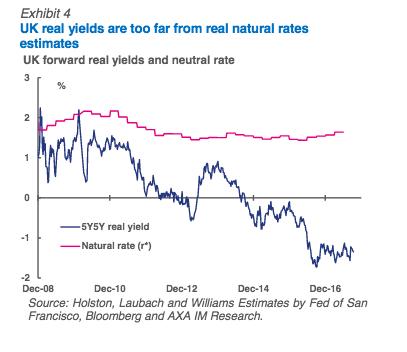 UK-bonds4