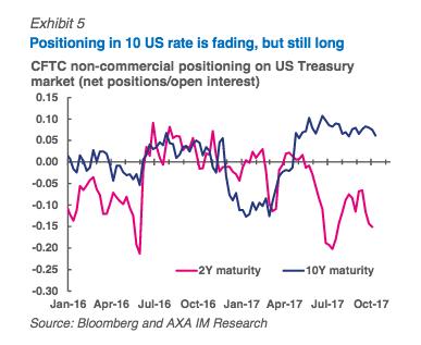 UK-bonds5