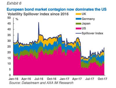 UK-bonds6