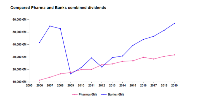 bank-dividends
