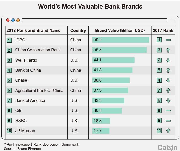 chinese-banks
