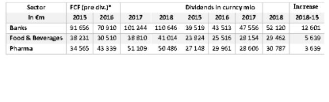 dividends3