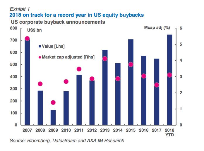 buybacks1