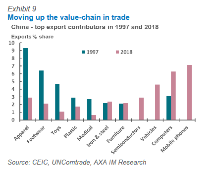 'the global economy has moved on Discuss the roles and relative importance of nics and tncs in a changing global economy an economy is the activities related to the production of goods and services within a specified geographic region.