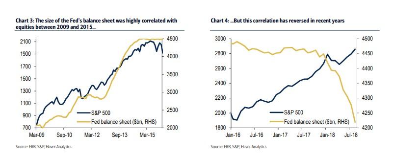 central banks frigthening
