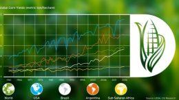 Food industry: Feeding the future, feeding a growing planter