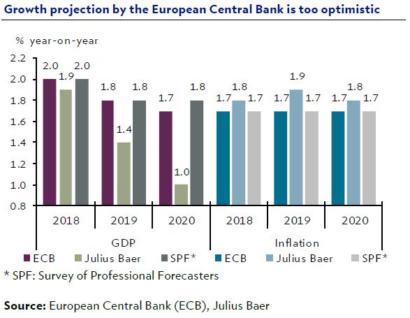 ECB europeancentralbank