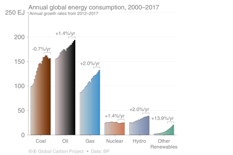 green emissions5
