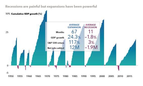 capitalgrouprecesion2