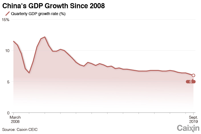 chinese economy 1