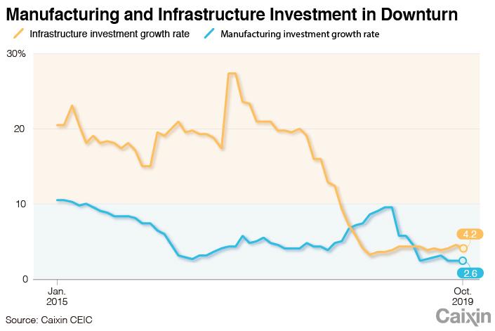 chinese economy 2